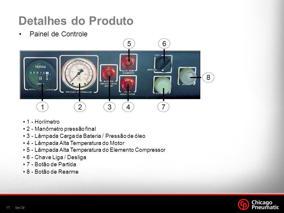 Detalhes do Produto Painel de Controle 5 6 8 1 2 3 4 7 1 - Horímetro