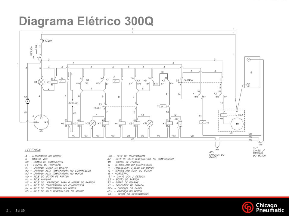 Diagrama Elétrico 300Q Set 09'
