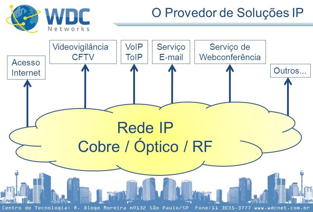 Rede IP Cobre / Óptico / RF O Provedor de Soluções IP Videovigilância