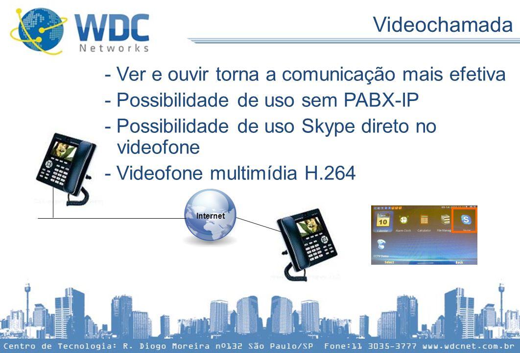 Videochamada - Ver e ouvir torna a comunicação mais efetiva
