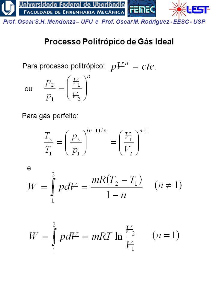 Processo Politrópico de Gás Ideal