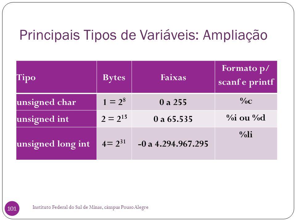 Principais Tipos de Variáveis: Ampliação