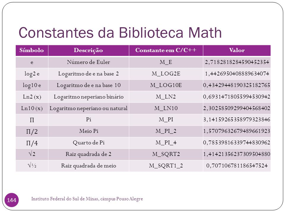 Constantes da Biblioteca Math