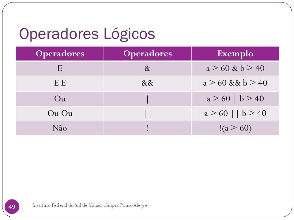 Operadores Lógicos Operadores Exemplo E & a > 60 & b > 40 E E &&