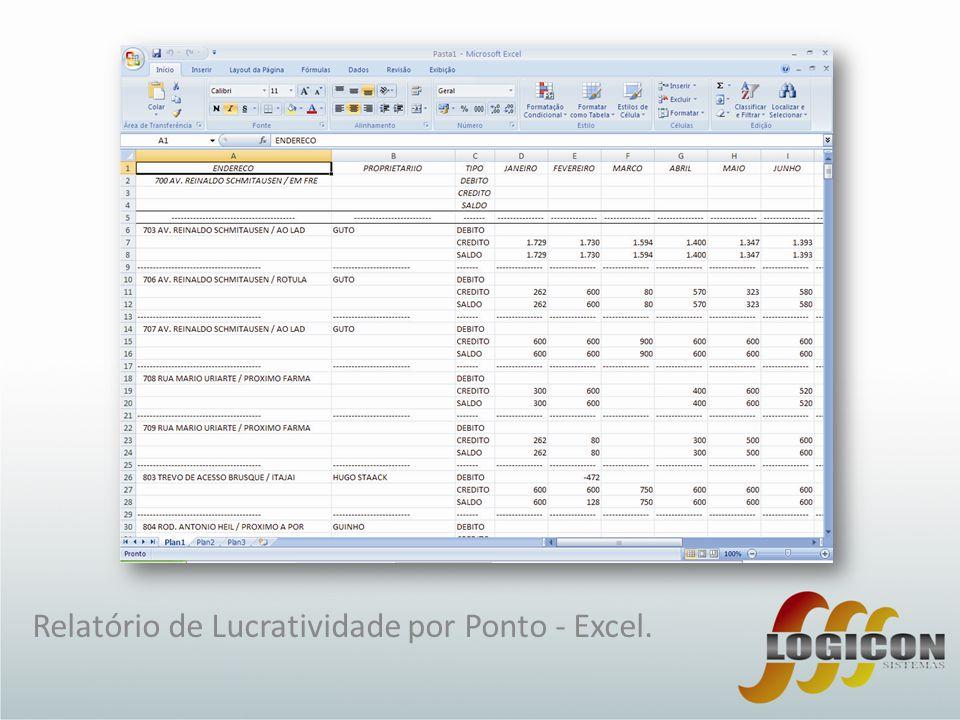 Relatório de Lucratividade por Ponto - Excel.