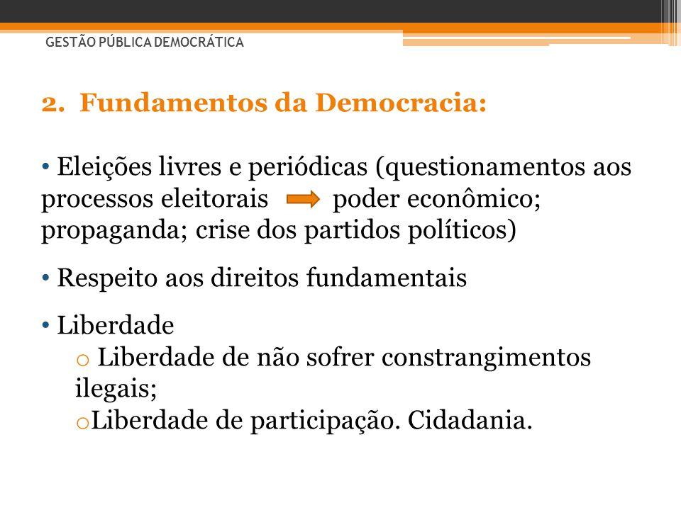 Fundamentos da Democracia: