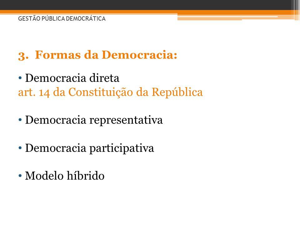 art. 14 da Constituição da República Democracia representativa