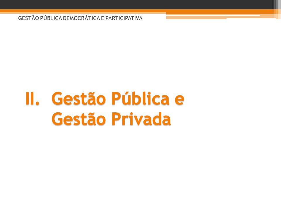 Gestão Pública e Gestão Privada