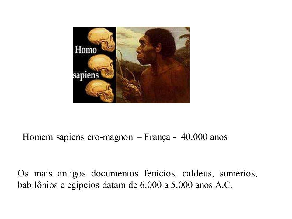 Homem sapiens cro-magnon – França - 40.000 anos