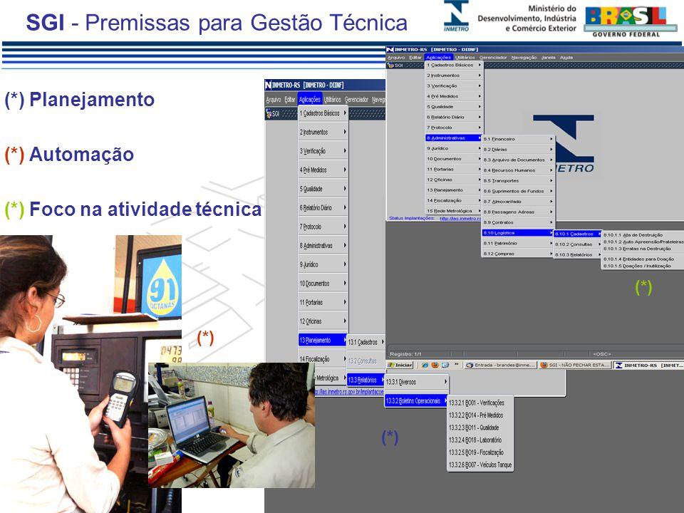 SGI - Premissas para Gestão Técnica