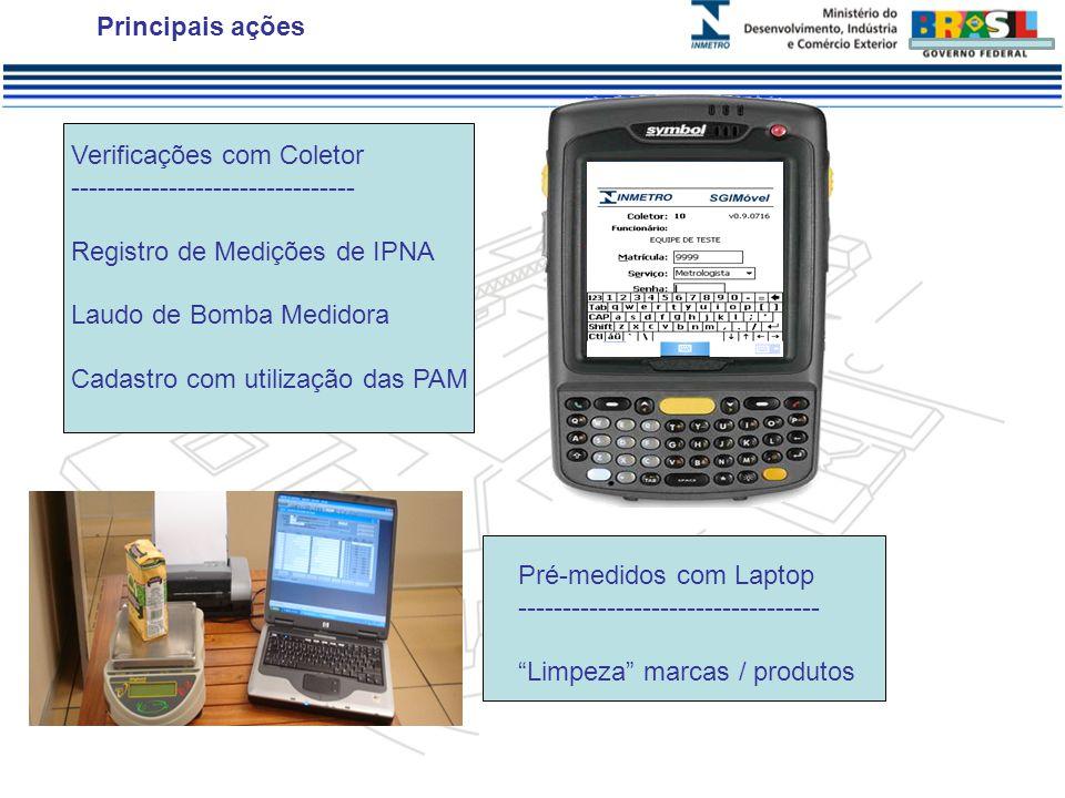 Principais ações Verificações com Coletor. -------------------------------- Registro de Medições de IPNA.