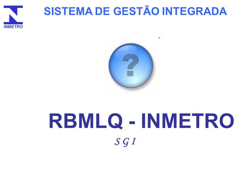 SISTEMA DE GESTÃO INTEGRADA