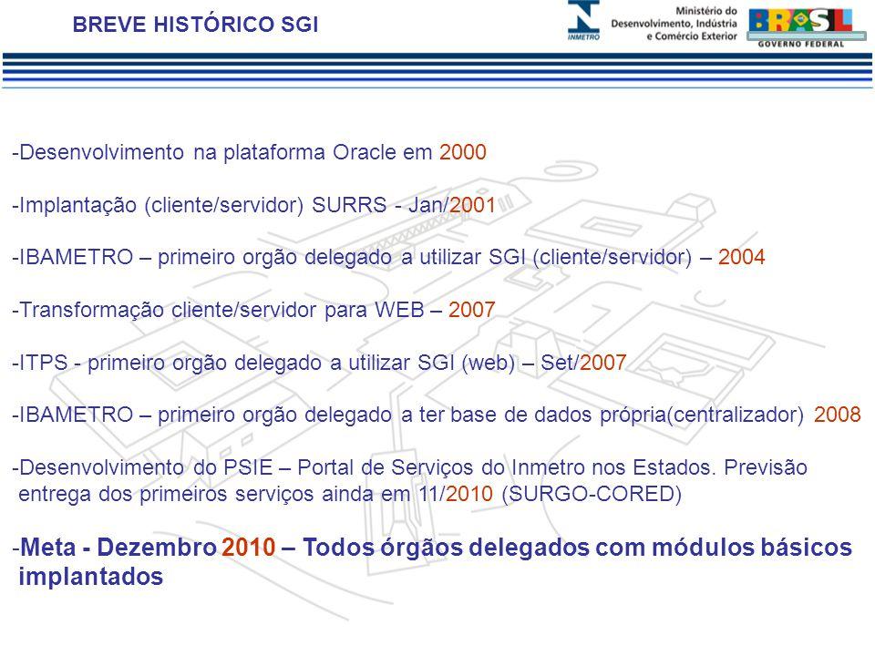 Meta - Dezembro 2010 – Todos órgãos delegados com módulos básicos