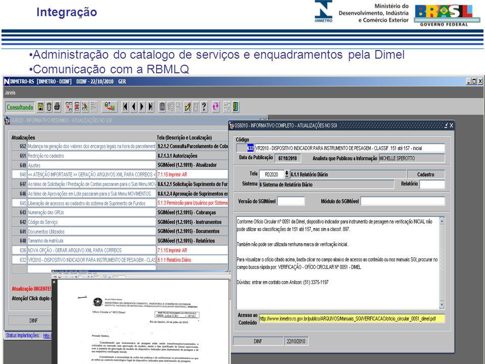 Integração Administração do catalogo de serviços e enquadramentos pela Dimel.