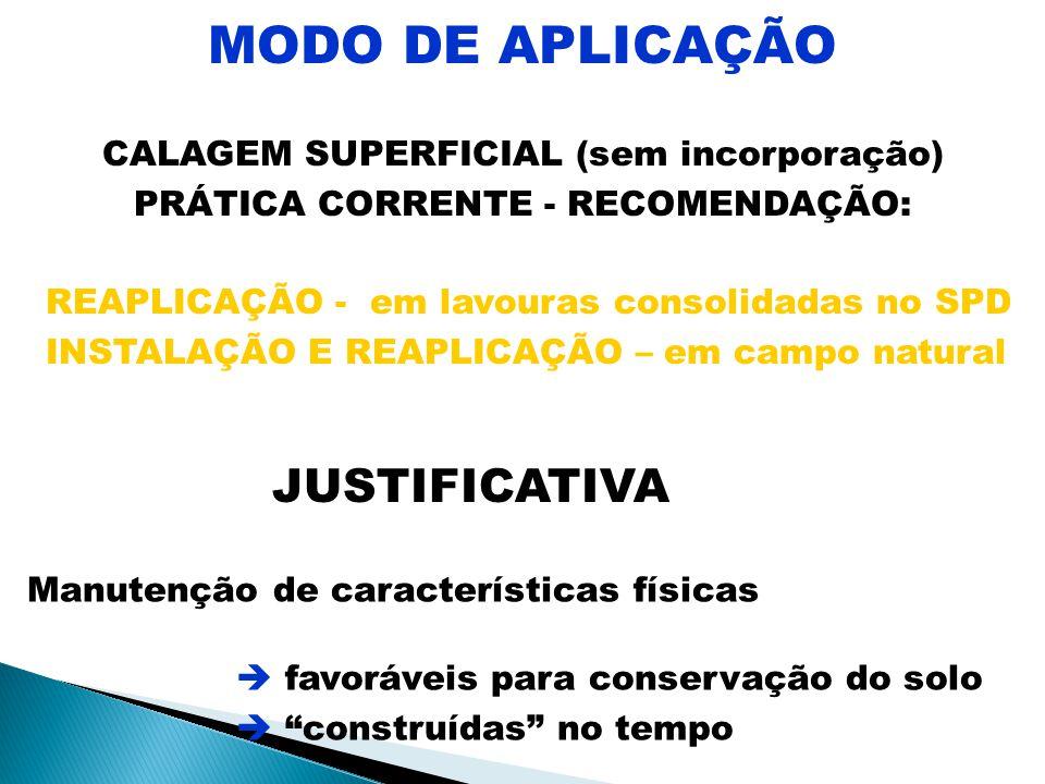 MODO DE APLICAÇÃO JUSTIFICATIVA