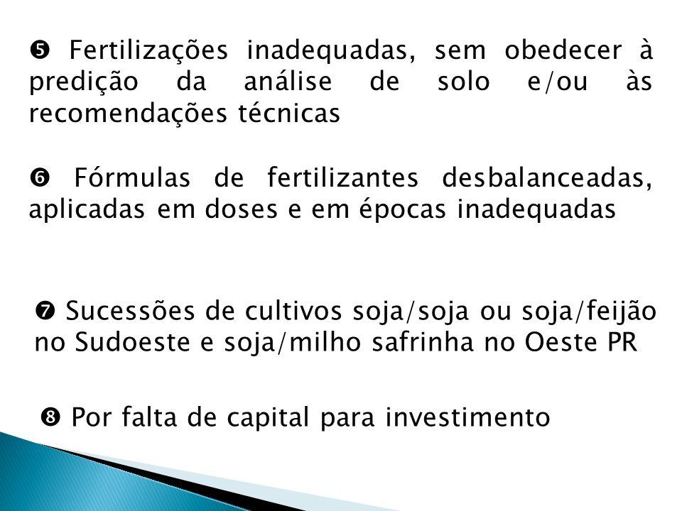 Fertilizações inadequadas, sem obedecer à predição da análise de solo e/ou às recomendações técnicas