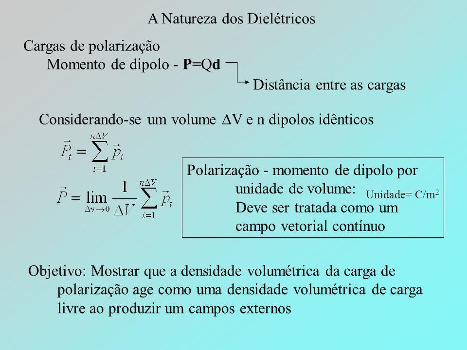 A Natureza dos Dielétricos