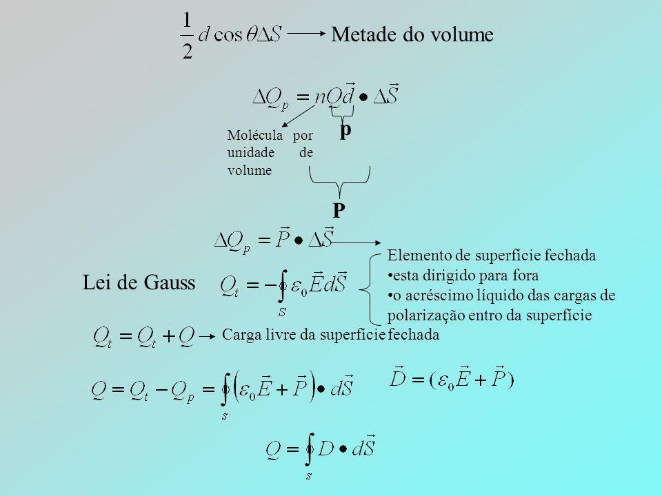 Metade do volume p P Lei de Gauss Elemento de superfície fechada