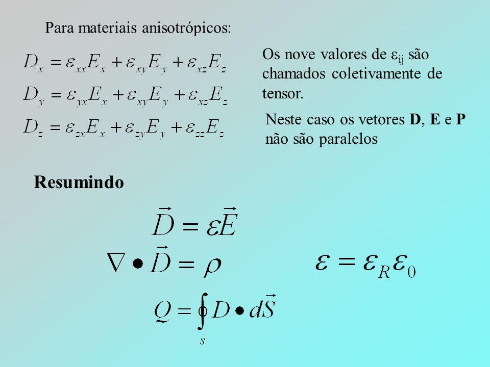 Resumindo Para materiais anisotrópicos: