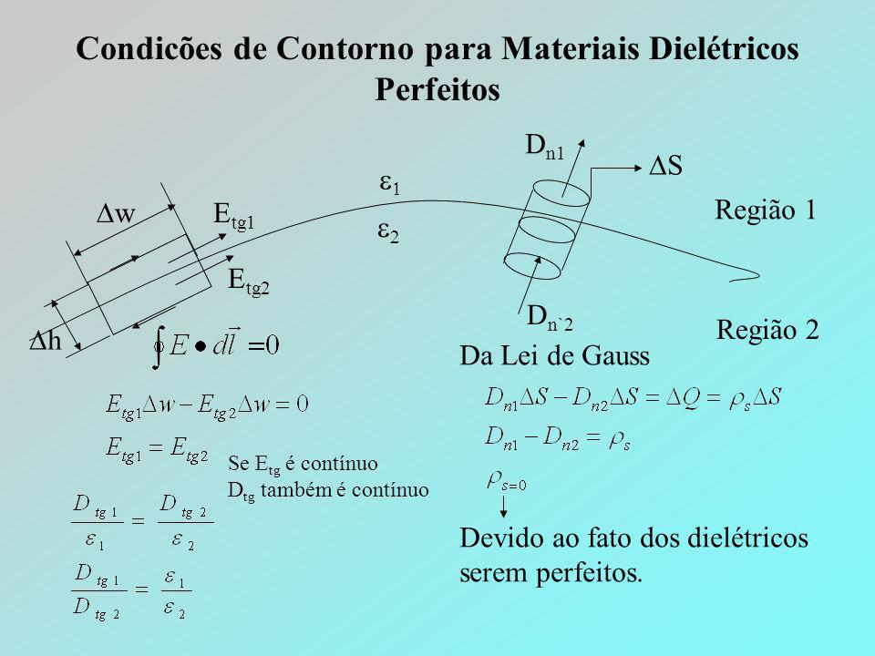 Condicões de Contorno para Materiais Dielétricos Perfeitos