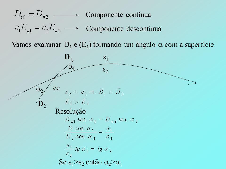 Componente contínua Componente descontínua. Vamos examinar D1 e (E1) formando um ângulo a com a superfície.