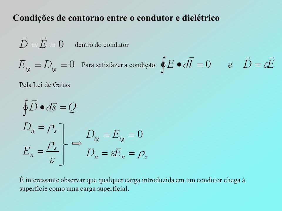 Condições de contorno entre o condutor e dielétrico