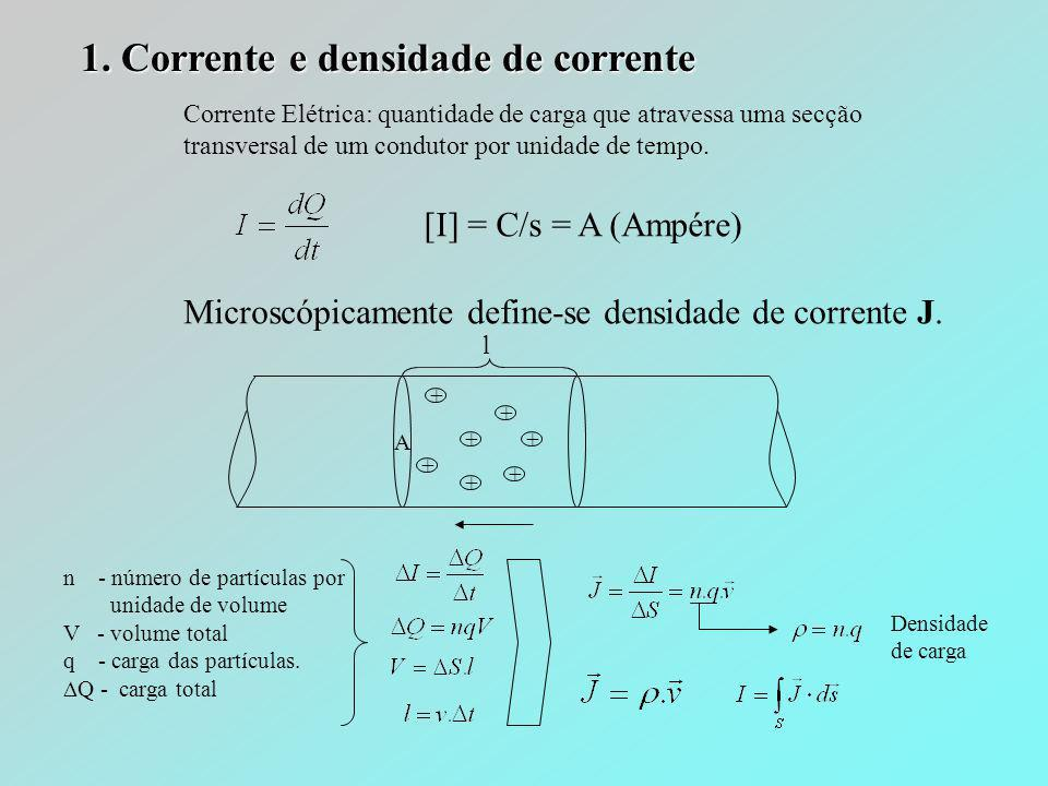 1. Corrente e densidade de corrente