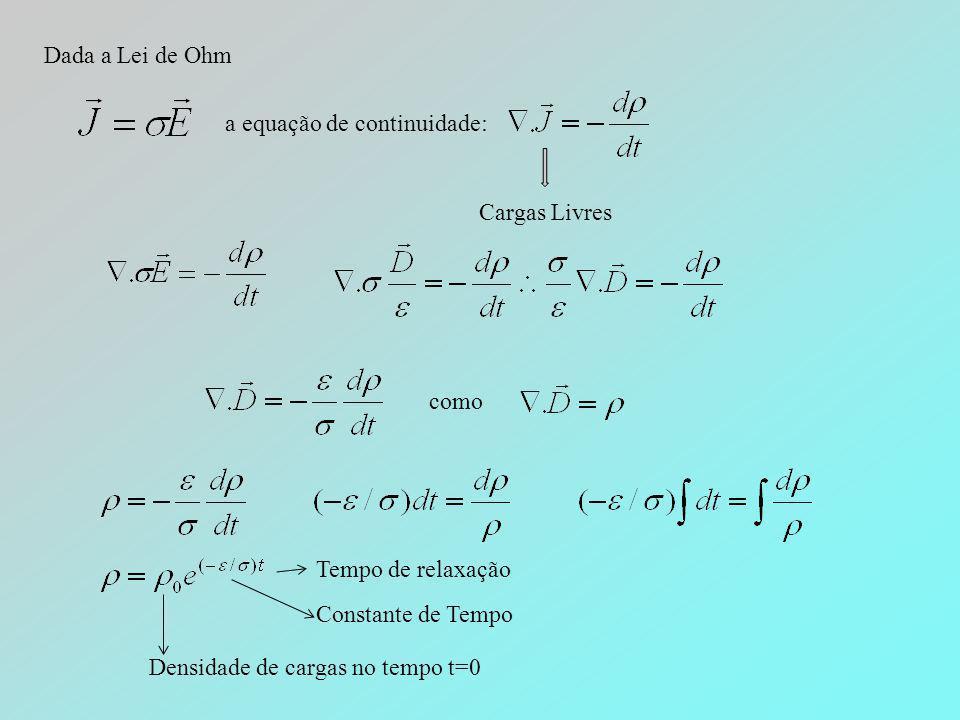 Dada a Lei de Ohm a equação de continuidade: Cargas Livres. como. Tempo de relaxação. Constante de Tempo.