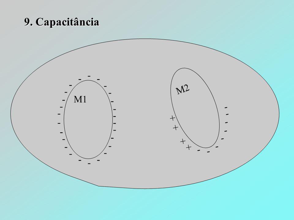 9. Capacitância - M2 - - - - M1 - - - - - - - - - - + - - - + - + - +