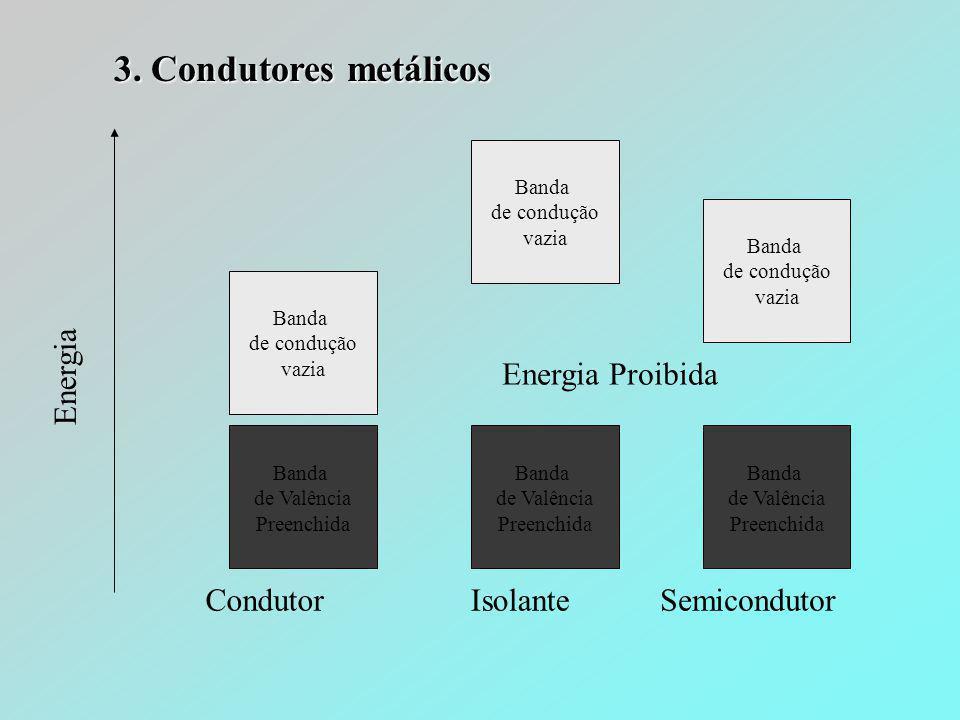 3. Condutores metálicos Energia Energia Proibida Condutor Isolante