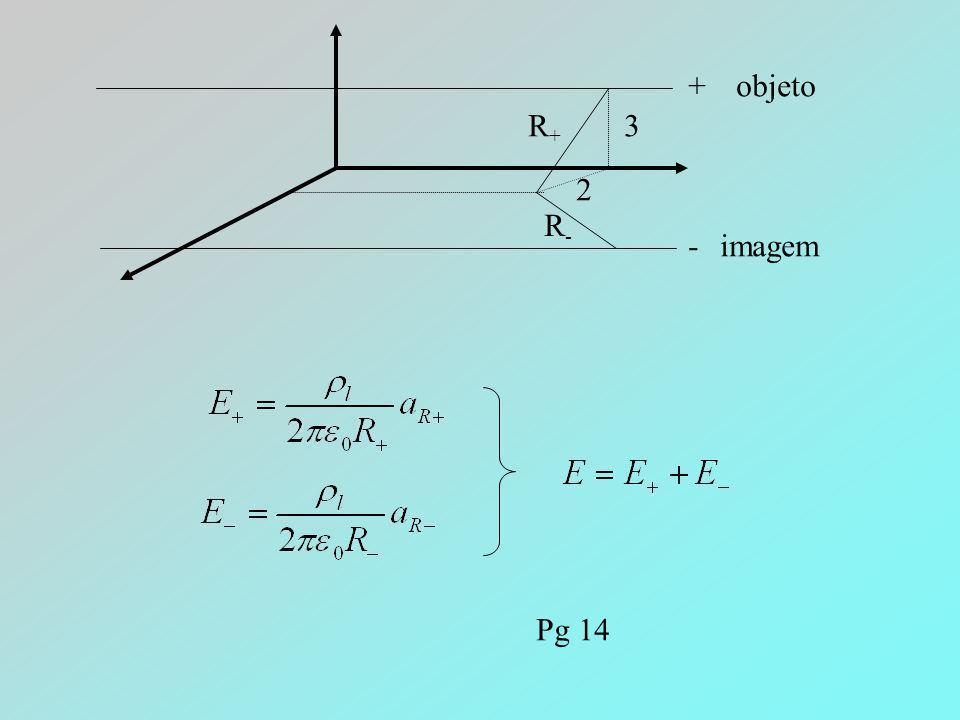 + - 3 2 R+ R- objeto imagem Pg 14