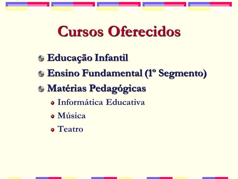 Cursos Oferecidos Educação Infantil Ensino Fundamental (1º Segmento)