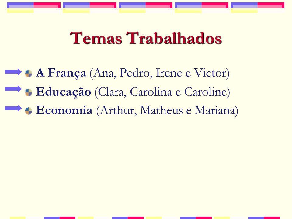 Temas Trabalhados A França (Ana, Pedro, Irene e Victor)