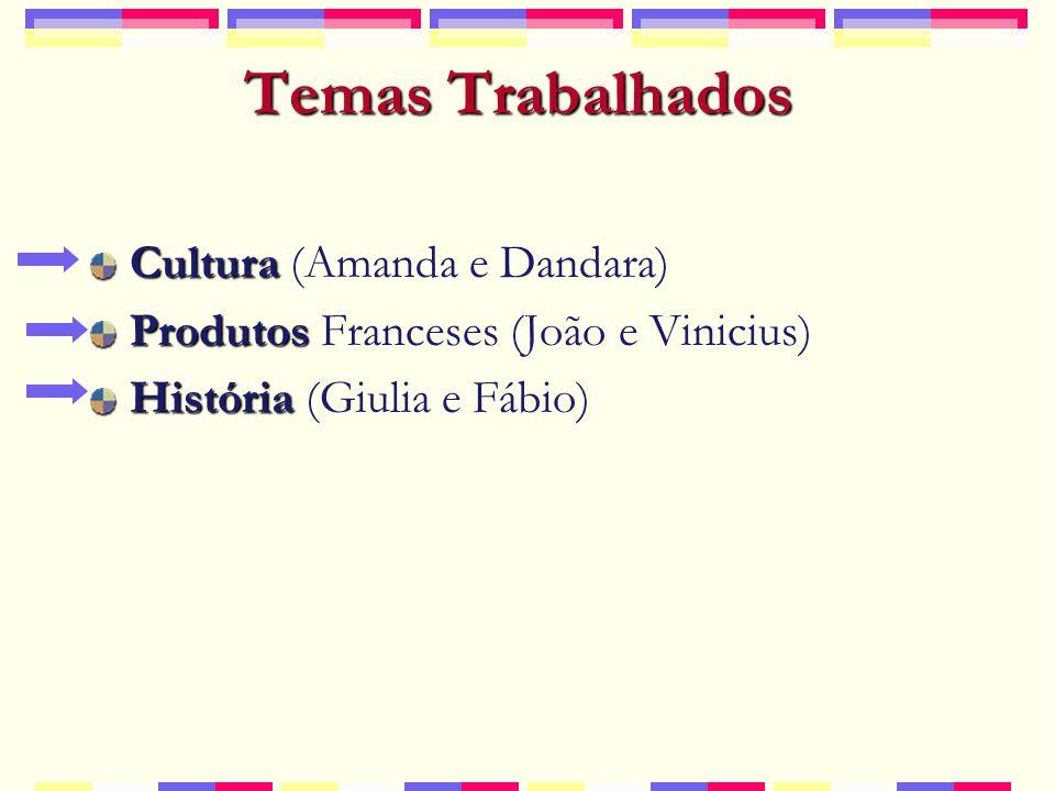 Temas Trabalhados Cultura (Amanda e Dandara)