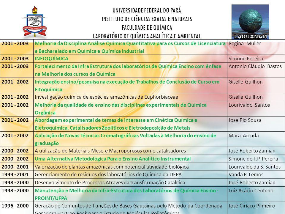 2001 - 2003 Melhoria da Disciplina Análise Química Quantitativa para os Cursos de Licenciatura e Bacharelado em Química e Química Industrial.