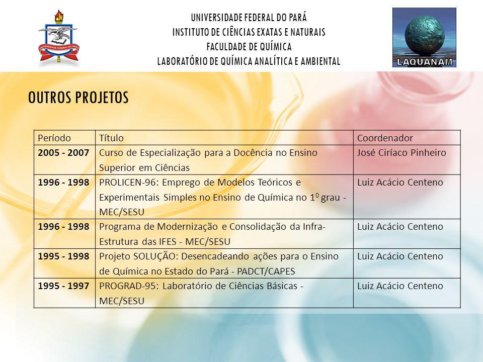 OUTROS PROJETOS Período Título Coordenador 2005 - 2007