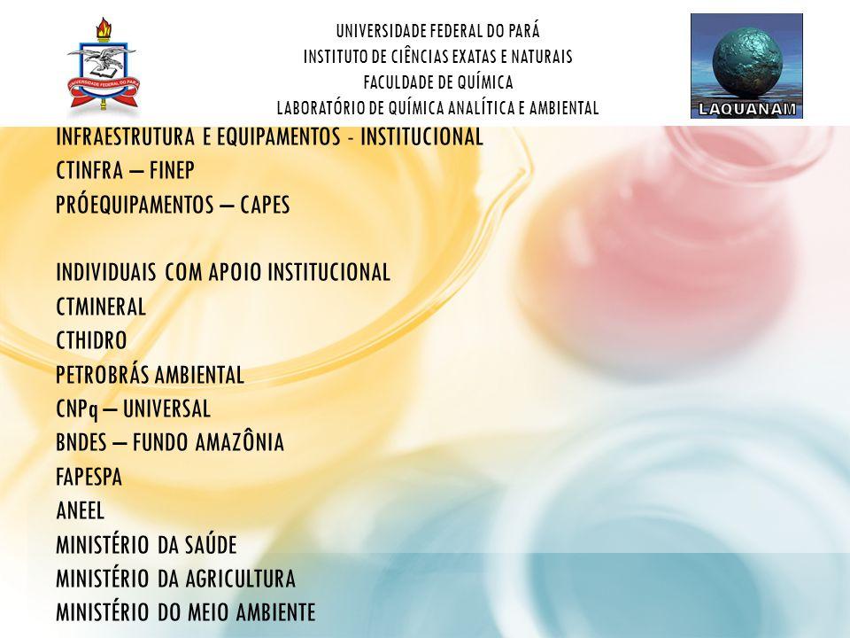 INFRAESTRUTURA E EQUIPAMENTOS - INSTITUCIONAL