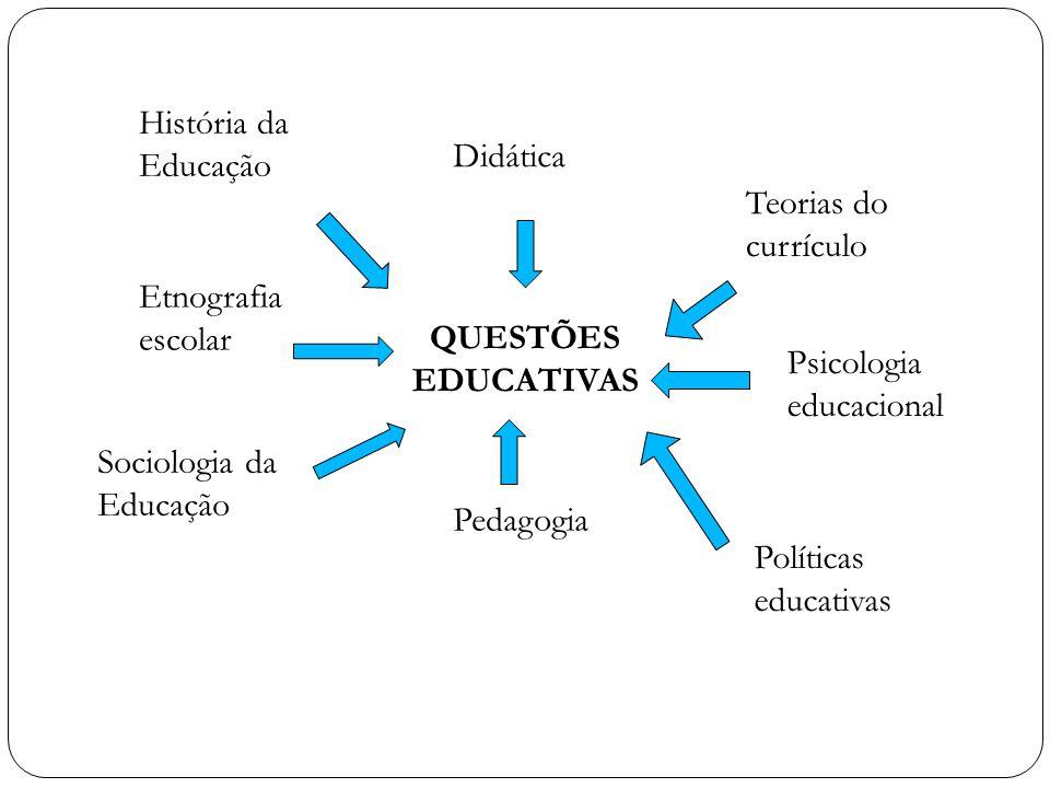 História da Educação Didática. Teorias do currículo. Etnografia escolar. QUESTÕES EDUCATIVAS. Psicologia educacional.