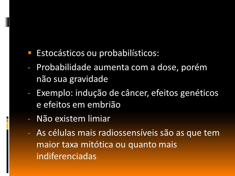Estocásticos ou probabilísticos: