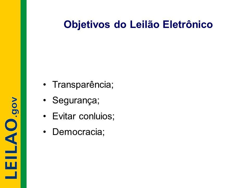 Objetivos do Leilão Eletrônico