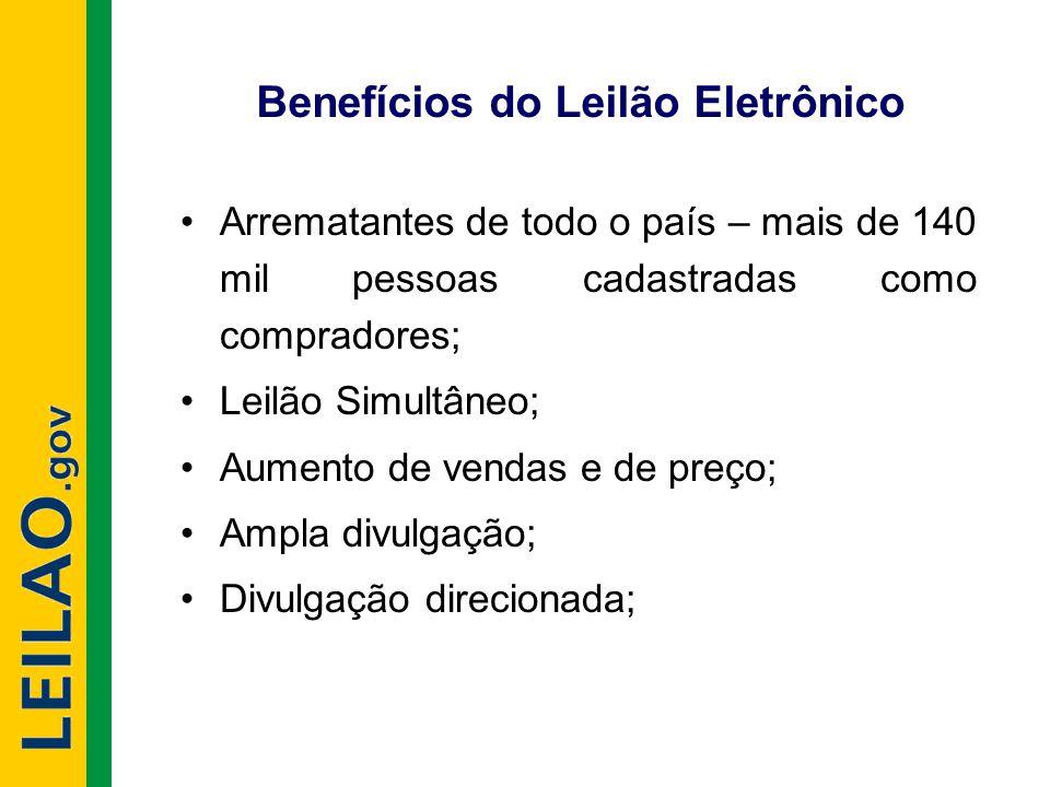 Benefícios do Leilão Eletrônico
