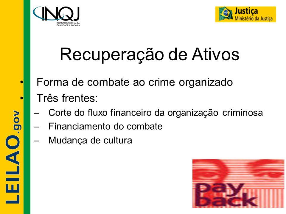 Recuperação de Ativos Forma de combate ao crime organizado