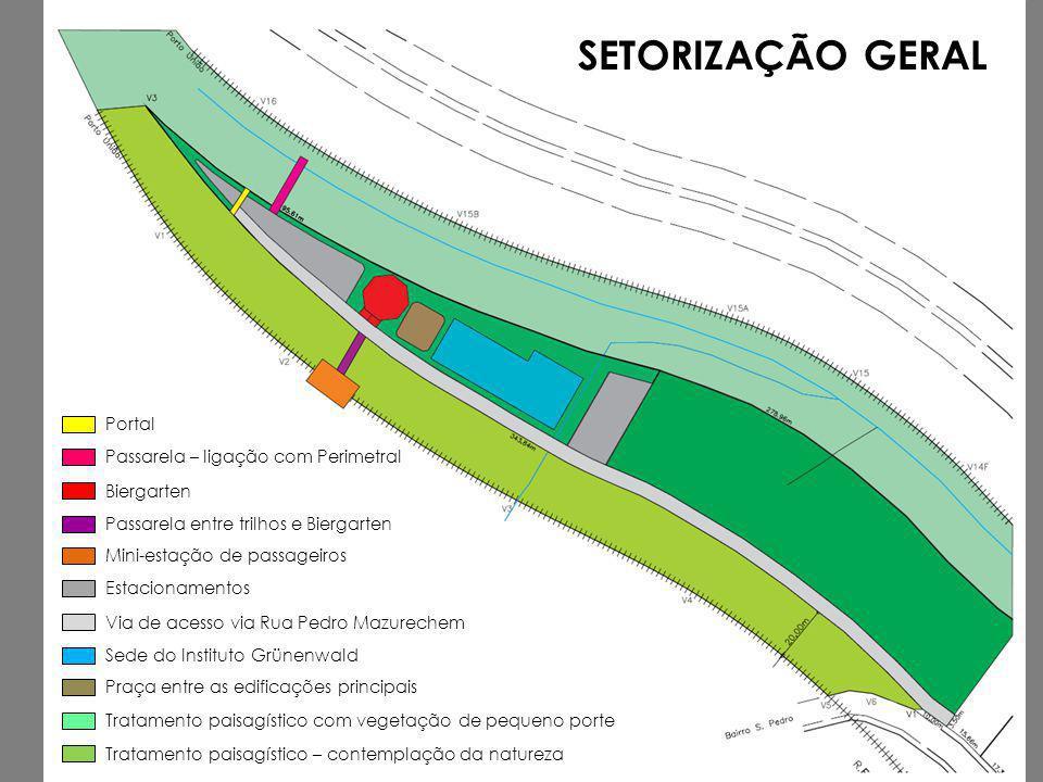 SETORIZAÇÃO GERAL Portal Passarela – ligação com Perimetral Biergarten