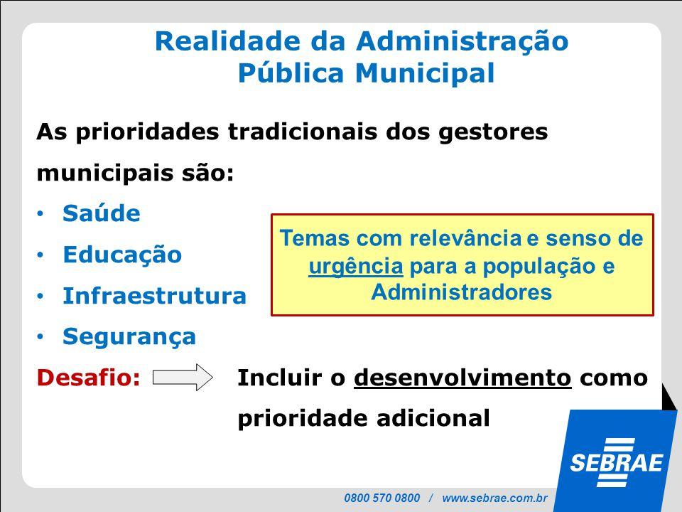 Realidade da Administração