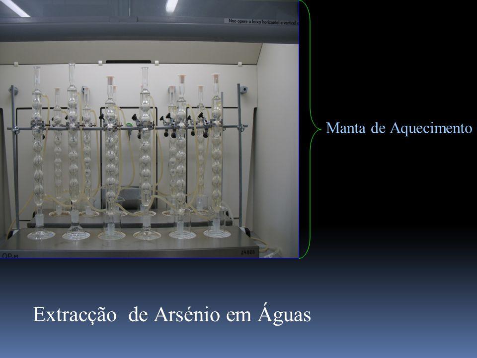 Extracção de Arsénio em Águas