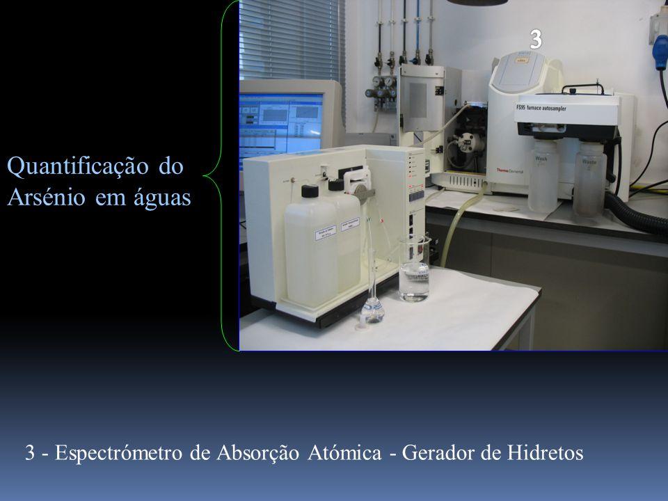 Quantificação do Arsénio em águas