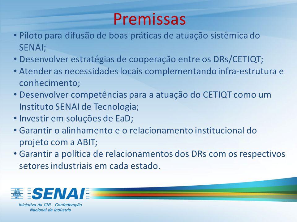 Premissas Piloto para difusão de boas práticas de atuação sistêmica do SENAI; Desenvolver estratégias de cooperação entre os DRs/CETIQT;