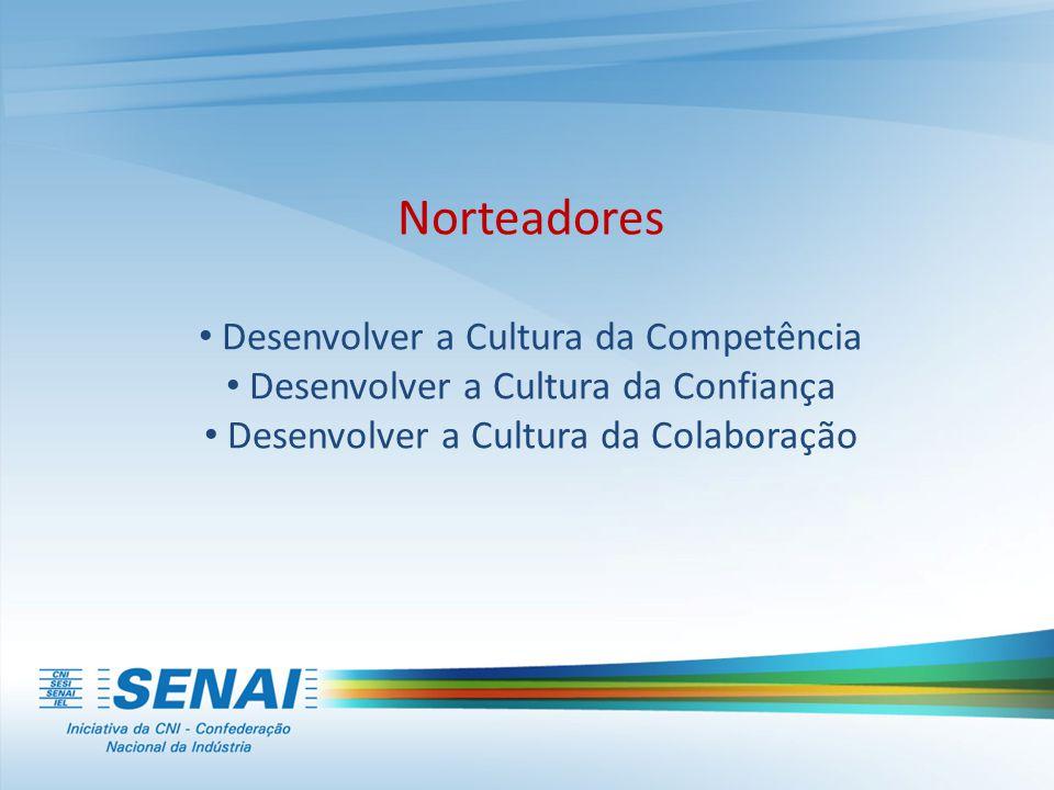 Norteadores Desenvolver a Cultura da Competência