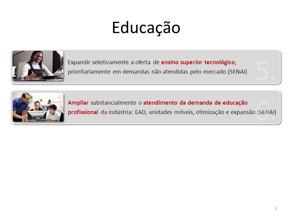 Educação Expandir seletivamente a oferta de ensino superior tecnológico, prioritariamente em demandas não atendidas pelo mercado (SENAI)