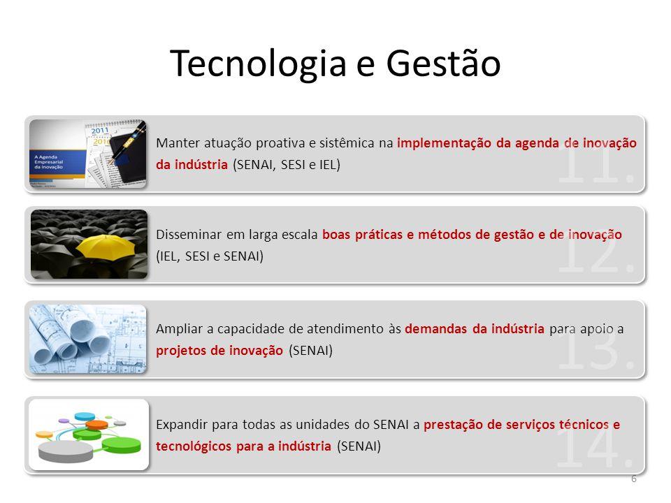 Tecnologia e Gestão Manter atuação proativa e sistêmica na implementação da agenda de inovação da indústria (SENAI, SESI e IEL)